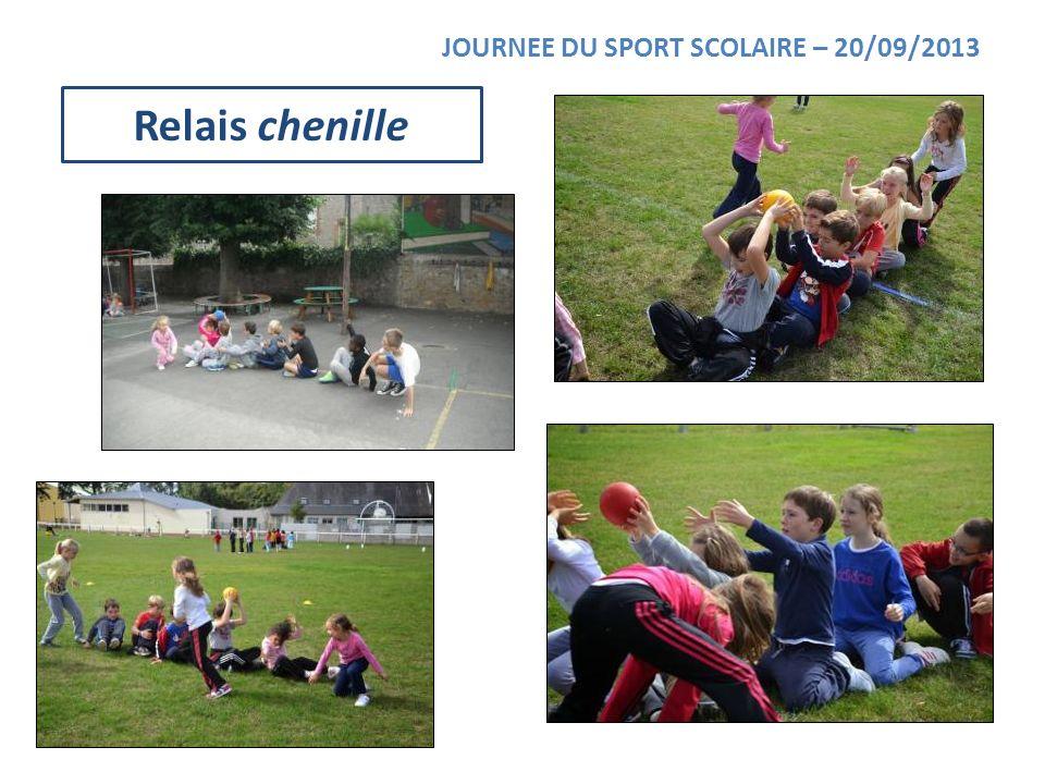 JOURNEE DU SPORT SCOLAIRE – 20/09/2013 Relais chenille