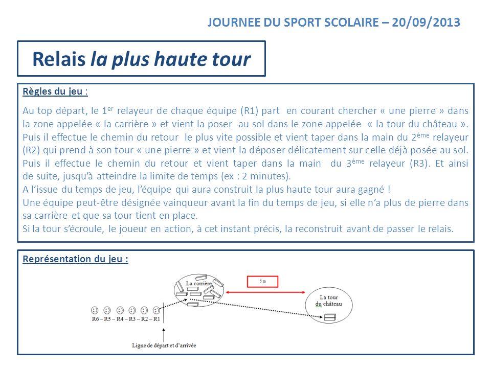 Représentation du jeu : JOURNEE DU SPORT SCOLAIRE – 20/09/2013 Relais la plus haute tour Règles du jeu : Au top départ, le 1 er relayeur de chaque équ
