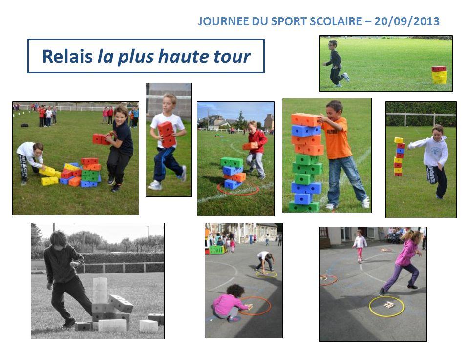 JOURNEE DU SPORT SCOLAIRE – 20/09/2013 Relais la plus haute tour