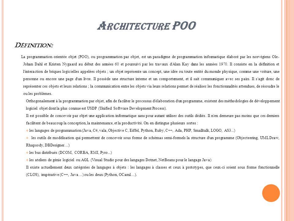 A RCHITECTURE POO D ÉFINITION : La programmation orientée objet (POO), ou programmation par objet, est un paradigme de programmation informatique élab
