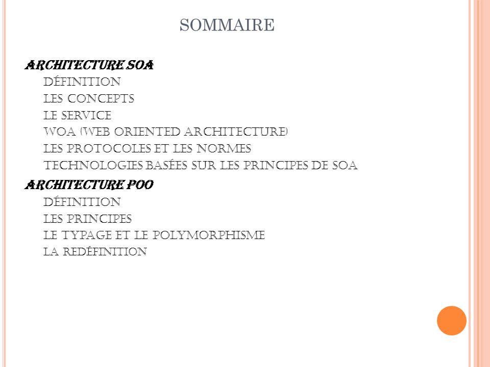 SOMMAIRE Architecture SOA Définition Les concepts Le service WOA (Web Oriented Architecture) Les protocoles et les normes Technologies basées sur les