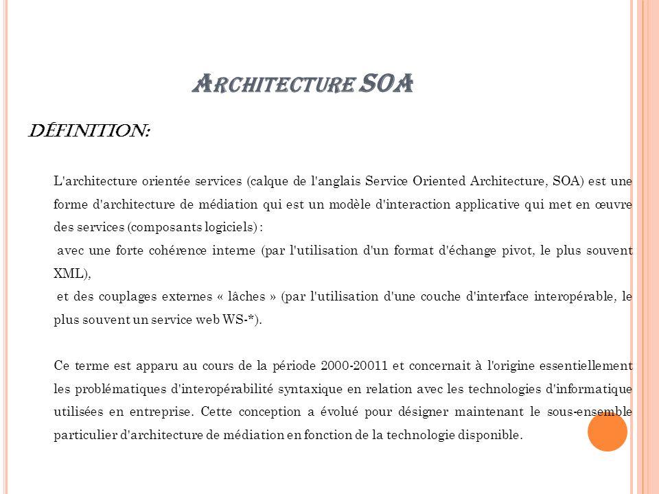 A RCHITECTURE SOA Définition: L'architecture orientée services (calque de l'anglais Service Oriented Architecture, SOA) est une forme d'architecture d