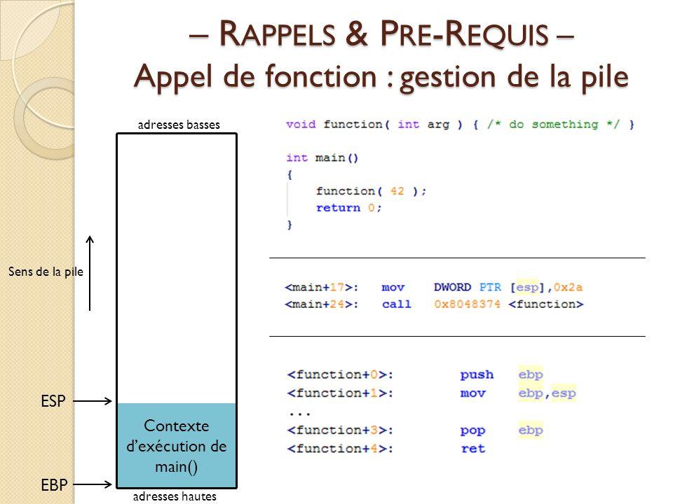 – R APPELS & P RE -R EQUIS – Appel de fonction : gestion de la pile adresses hautes adresses basses Sens de la pile ESP EBP Contexte dexécution de main()