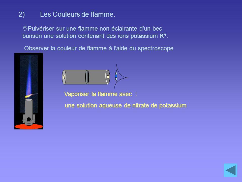 2)Les Couleurs de flamme.