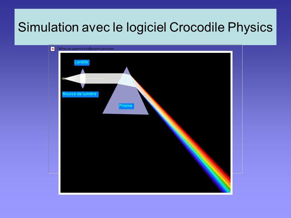 TP Physique N° 05 : Les messages de la lumière I.Dispersion de la lumière blanche.