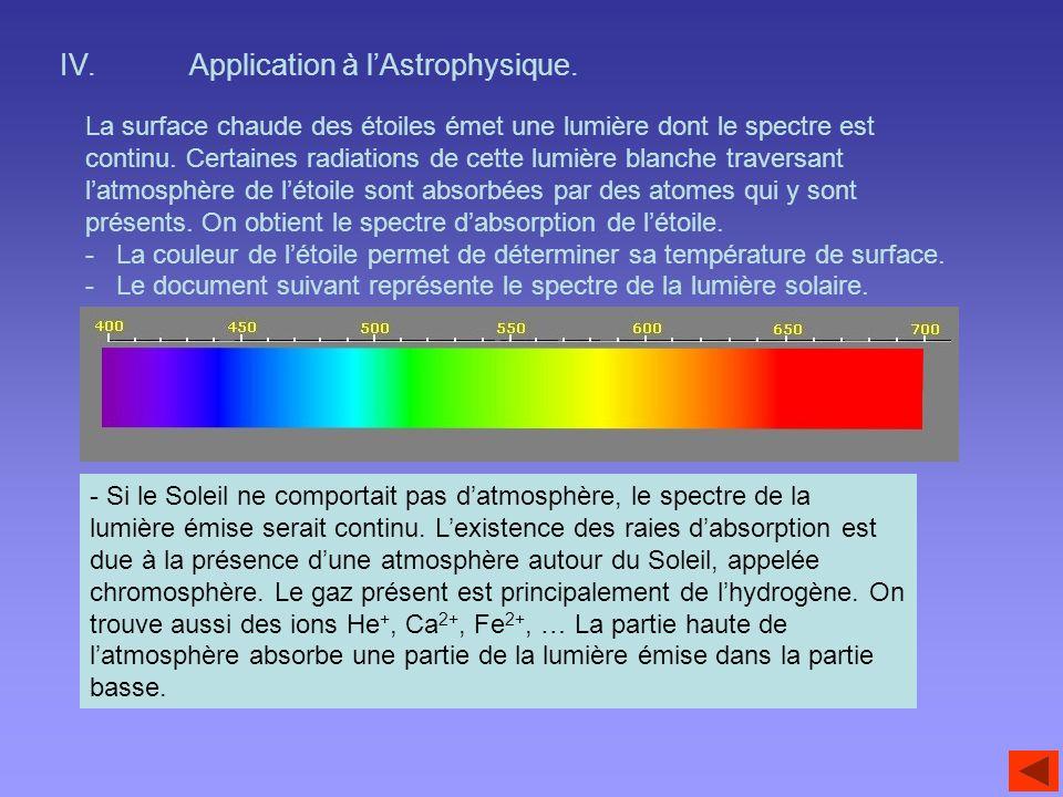 IV.Application à lAstrophysique.