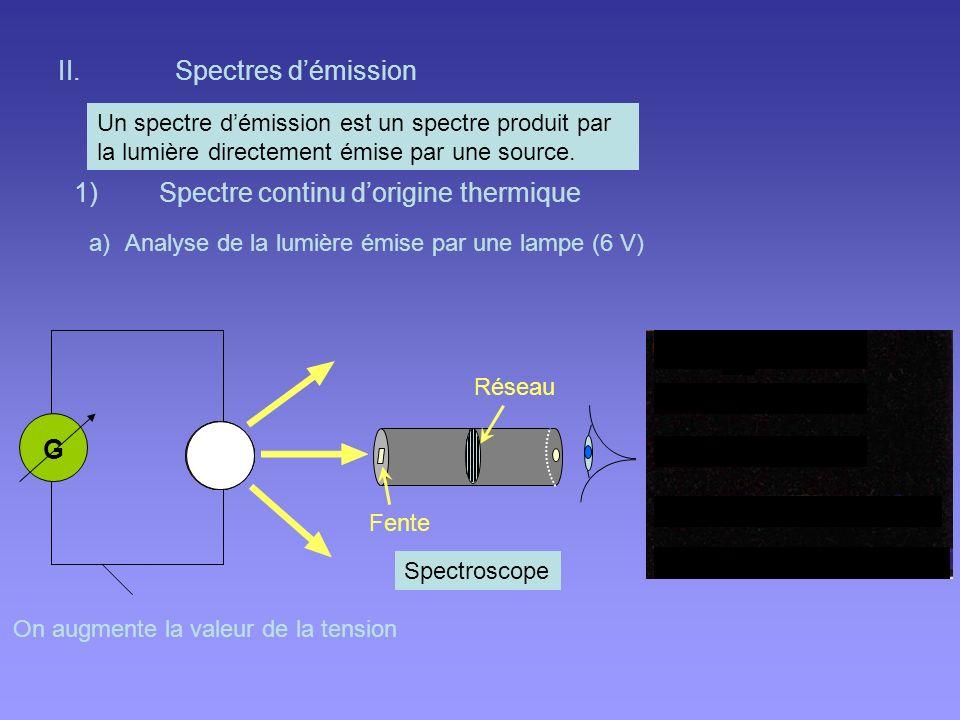 - Un gaz, à basse pression et à basse température, traversé par une lumière blanche, donne un spectre dabsorption.