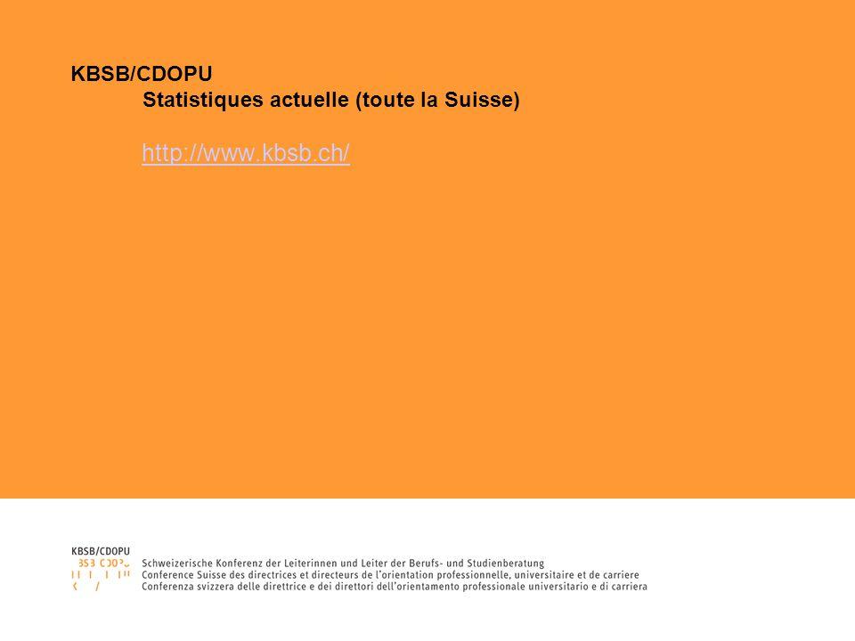 KBSB/CDOPU Statistiques actuelle (toute la Suisse) http://www.kbsb.ch/