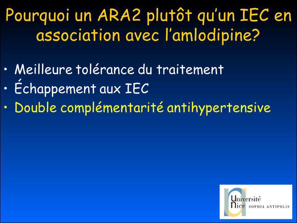 Meilleure tolérance du traitement Échappement aux IEC Double complémentarité antihypertensive Pourquoi un ARA2 plutôt quun IEC en association avec lamlodipine?