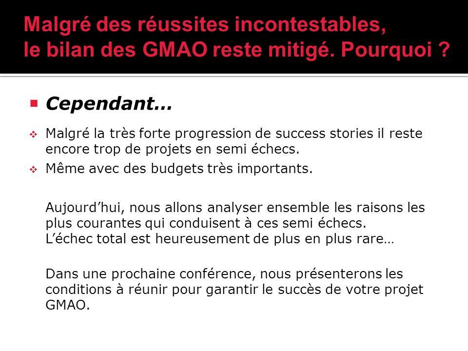 Le bilan des GMAO est souvent décevant.Pourquoi .