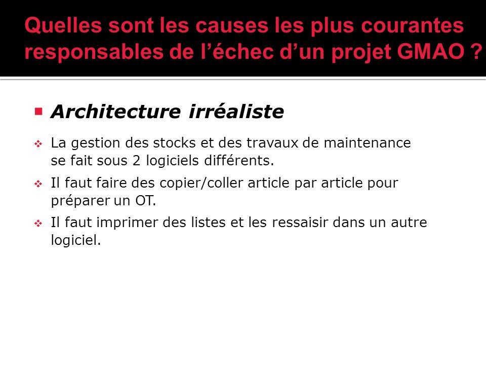 Architecture irréaliste La gestion des stocks et des travaux de maintenance se fait sous 2 logiciels différents.