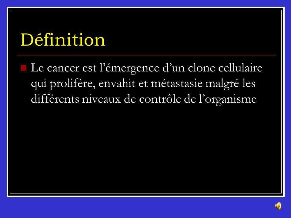 Mécanismes de la Cancérogenèse Mécanismes de la Cancérogenèse LExemple du Cancer Colorectal Cours Intensif de Cancérologie Digestive Alger le 06 et 07