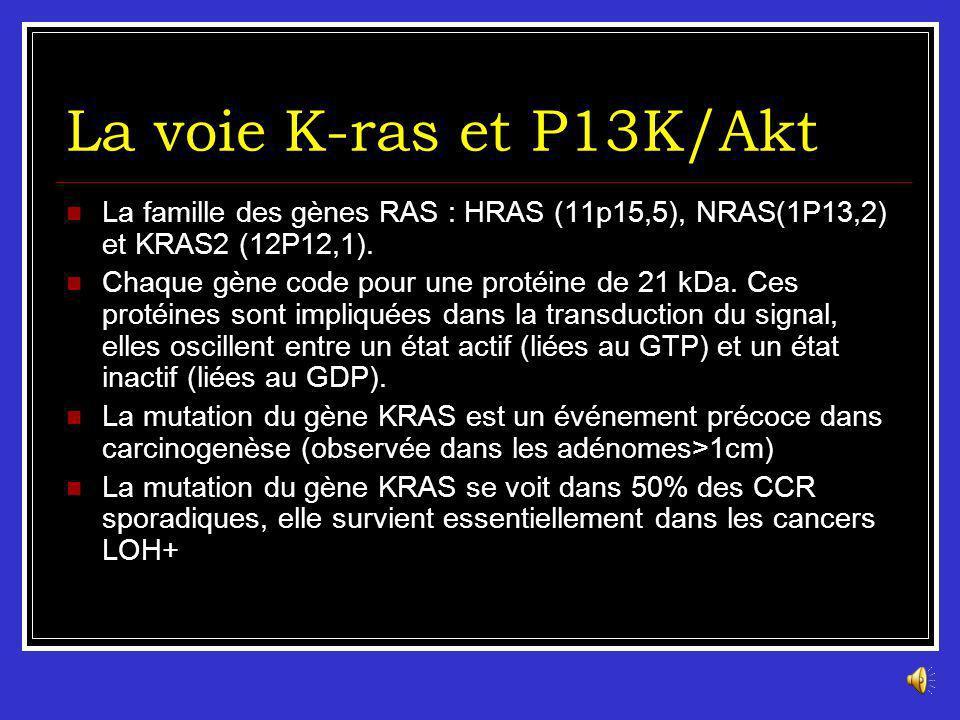 LOH+ versus MSI+ Dans les cancers LOH+ : La voie de signalisation WNT est principalement activée par inactivation biallélique du gène APC. Dans les ca