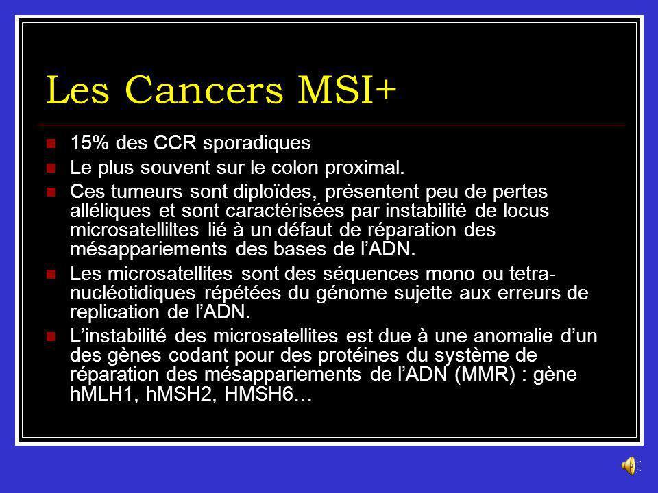 Les Cancers LOH+ Le plus fréquent (85% des CCR sporadiques). Colon distal dans 2/3 des cas Bio mol : pertes alléliques sur le bras court du chromosome