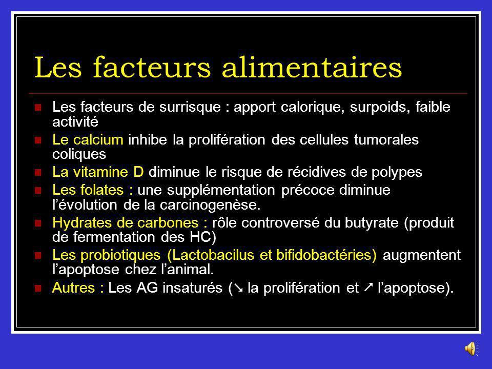 Rôle des hormones et des facteurs de croissance