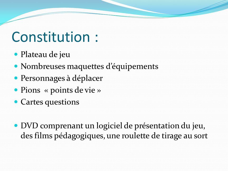 Constitution : Plateau de jeu Nombreuses maquettes déquipements Personnages à déplacer Pions « points de vie » Cartes questions DVD comprenant un logi