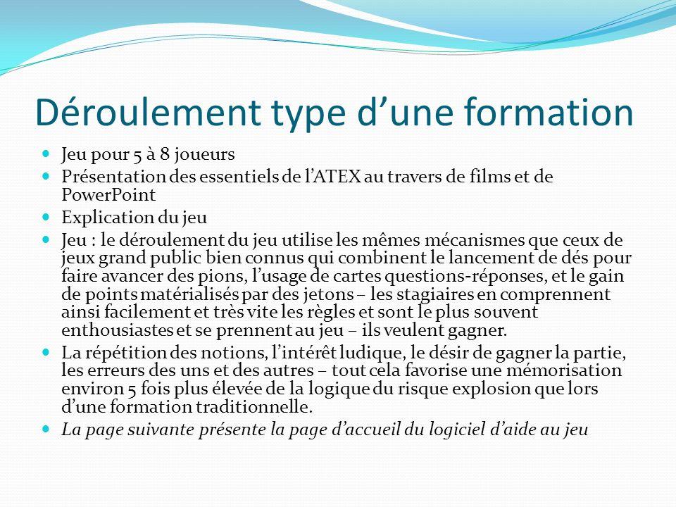 Déroulement type dune formation Jeu pour 5 à 8 joueurs Présentation des essentiels de lATEX au travers de films et de PowerPoint Explication du jeu Je