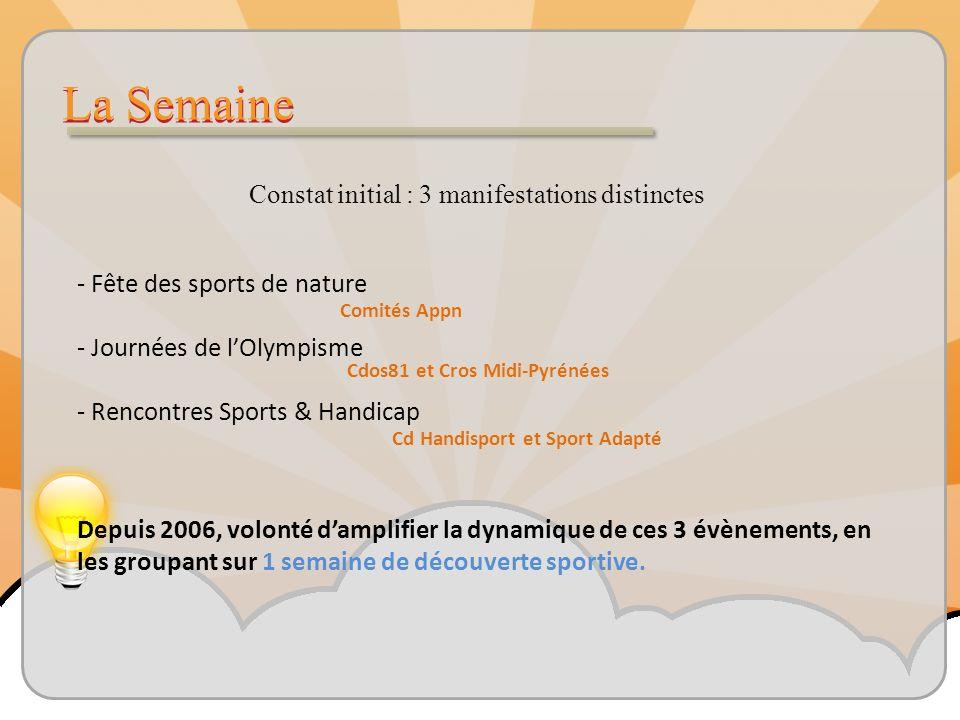 La Semaine Comités Appn Cdos81 et Cros Midi-Pyrénées Cd Handisport et Sport Adapté Constat initial : 3 manifestations distinctes - Fête des sports de nature - Journées de lOlympisme - Rencontres Sports & Handicap Depuis 2006, volonté damplifier la dynamique de ces 3 évènements, en les groupant sur 1 semaine de découverte sportive.