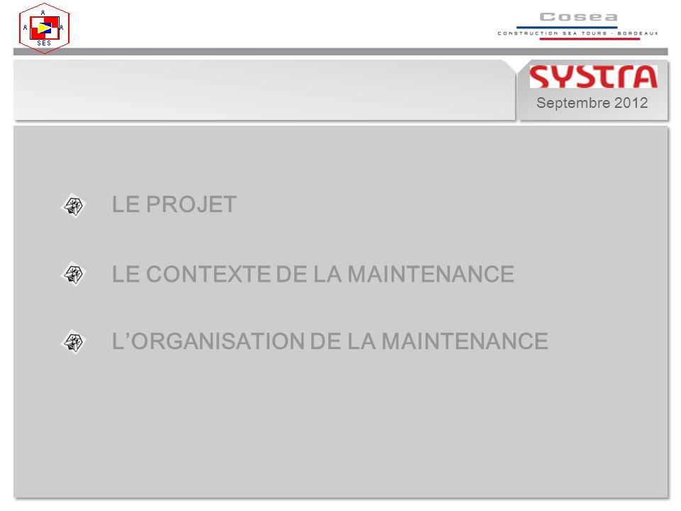 Septembre 2012 LE PROJET LE CONTEXTE DE LA MAINTENANCE LORGANISATION DE LA MAINTENANCE