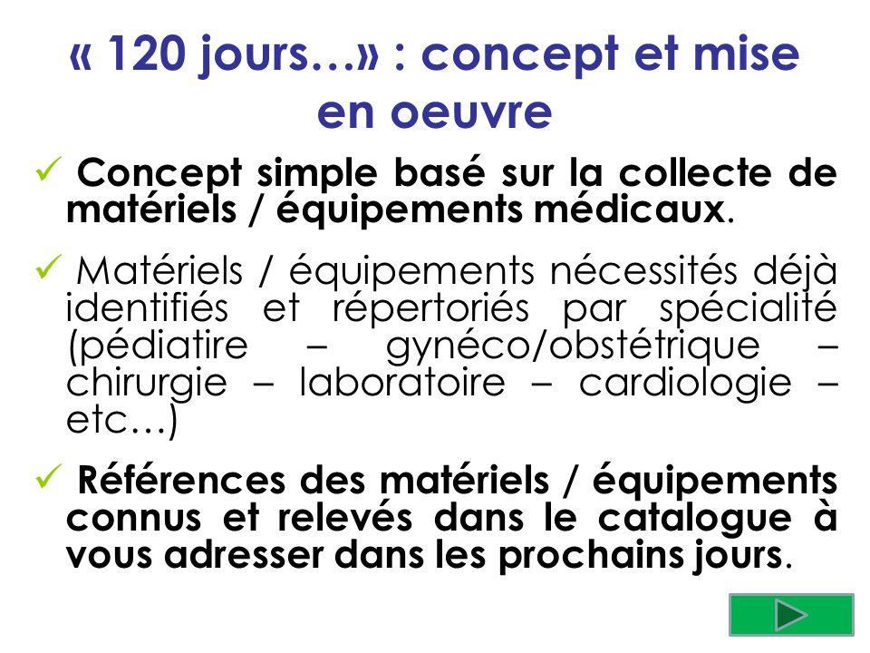 « 120 jours…» : concept et mise en oeuvre Concept simple basé sur la collecte de matériels / équipements médicaux. Matériels / équipements nécessités
