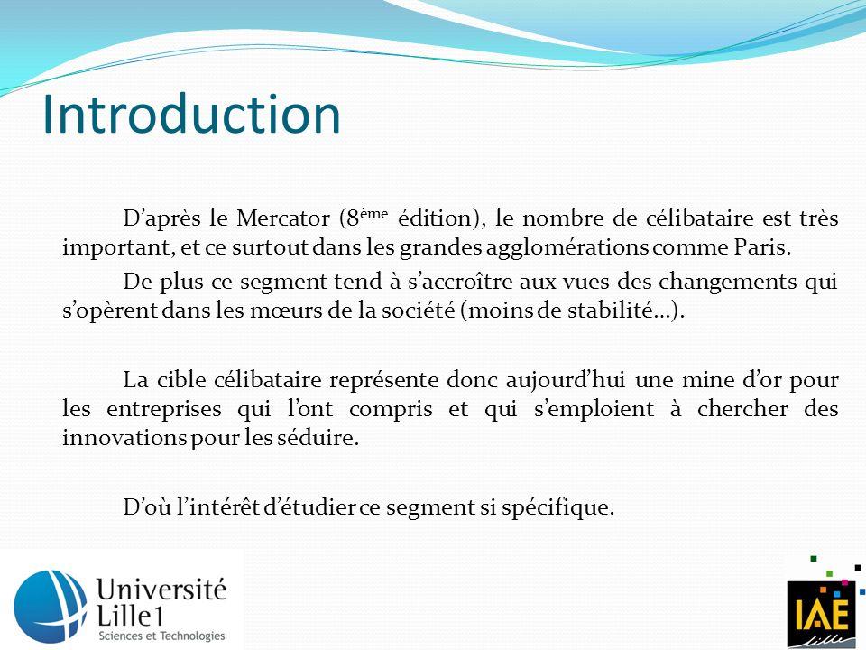 Introduction Daprès le Mercator (8 ème édition), le nombre de célibataire est très important, et ce surtout dans les grandes agglomérations comme Paris.