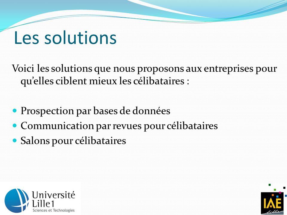 Les solutions Voici les solutions que nous proposons aux entreprises pour quelles ciblent mieux les célibataires : Prospection par bases de données Communication par revues pour célibataires Salons pour célibataires