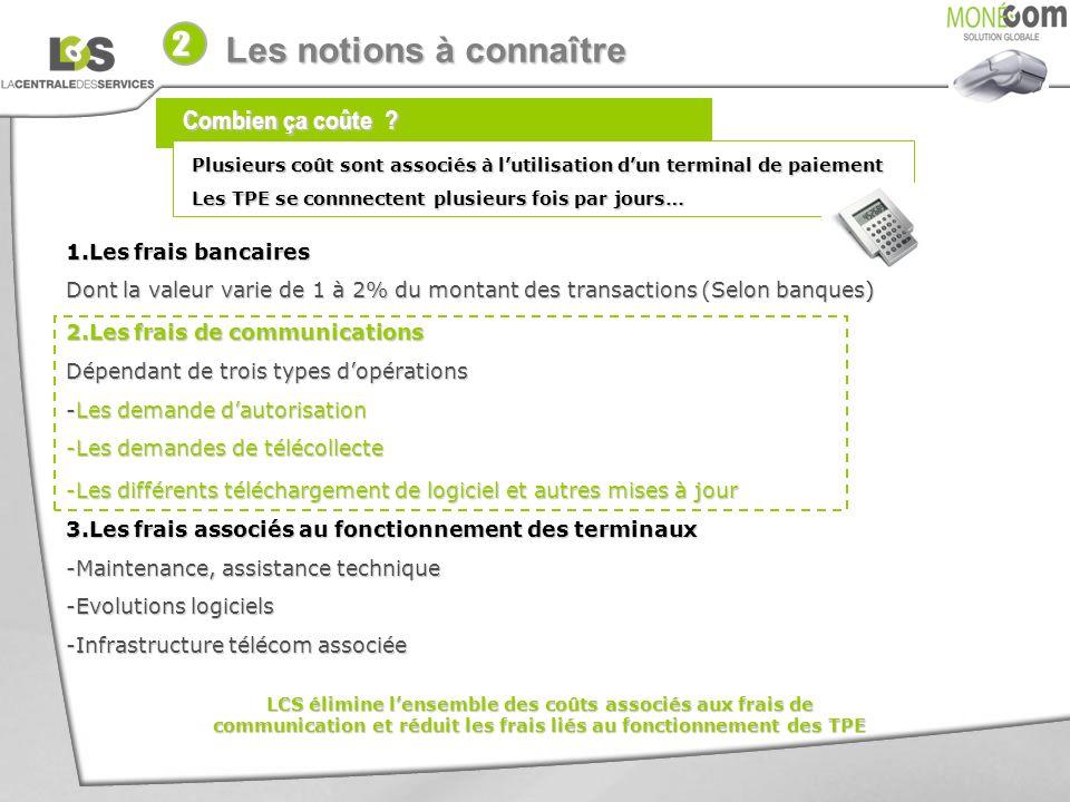 1.Les frais bancaires Dont la valeur varie de 1 à 2% du montant des transactions (Selon banques) 2.Les frais de communications Dépendant de trois type