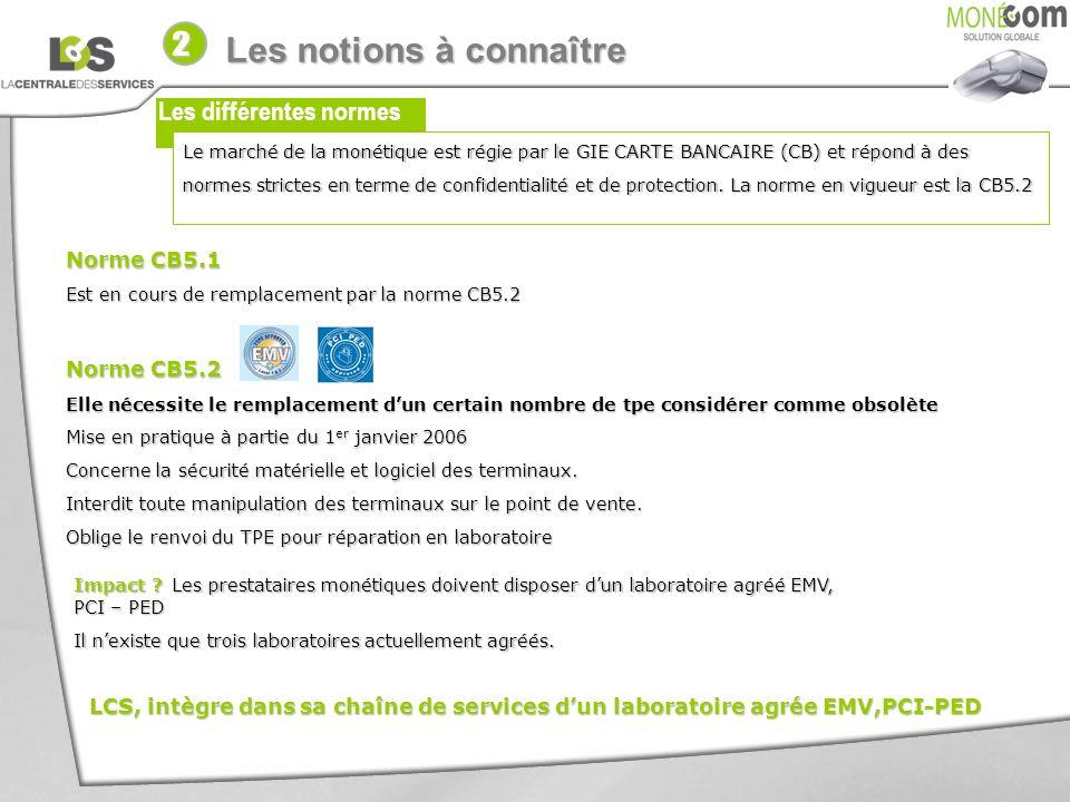 Norme CB5.1 Est en cours de remplacement par la norme CB5.2 Norme CB5.2 Elle nécessite le remplacement dun certain nombre de tpe considérer comme obso