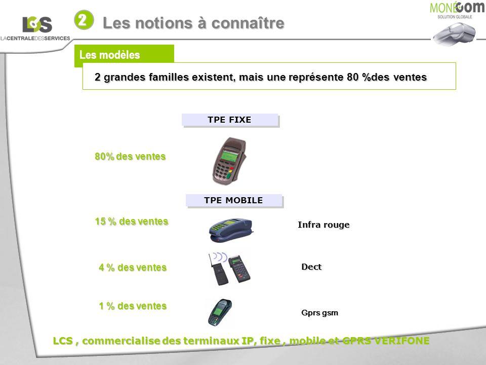 Gprs gsm LCS, commercialise des terminaux IP, fixe, mobile et GPRS VERIFONE Les modèles TPE FIXE TPE MOBILE 2 grandes familles existent, mais une repr