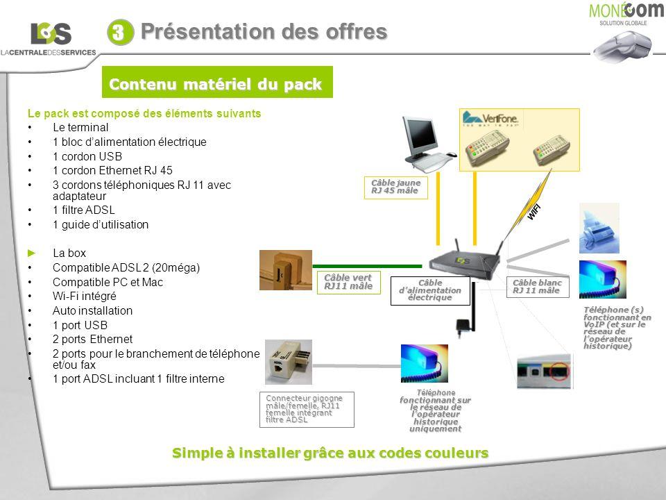 Le pack est composé des éléments suivants Le terminal 1 bloc dalimentation électrique 1 cordon USB 1 cordon Ethernet RJ 45 3 cordons téléphoniques RJ