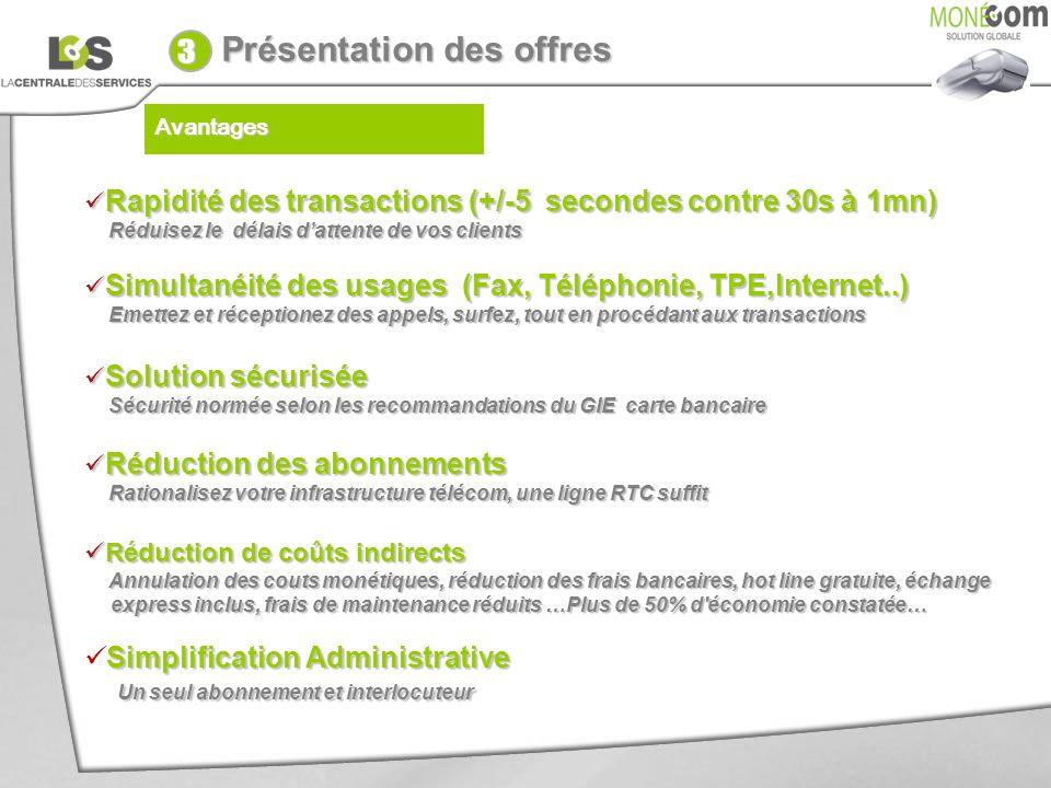 Avantages Présentation des offres Rapidité des transactions (+/-5 secondes contre 30s à 1mn) Rapidité des transactions (+/-5 secondes contre 30s à 1mn