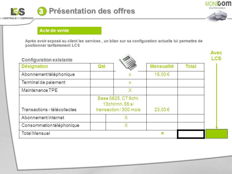 Acte de vente Présentation des offres Configuration existante DésignationQté MensualitéTotal Abonnement téléphonique x15,00 Terminal de paiement x Mai