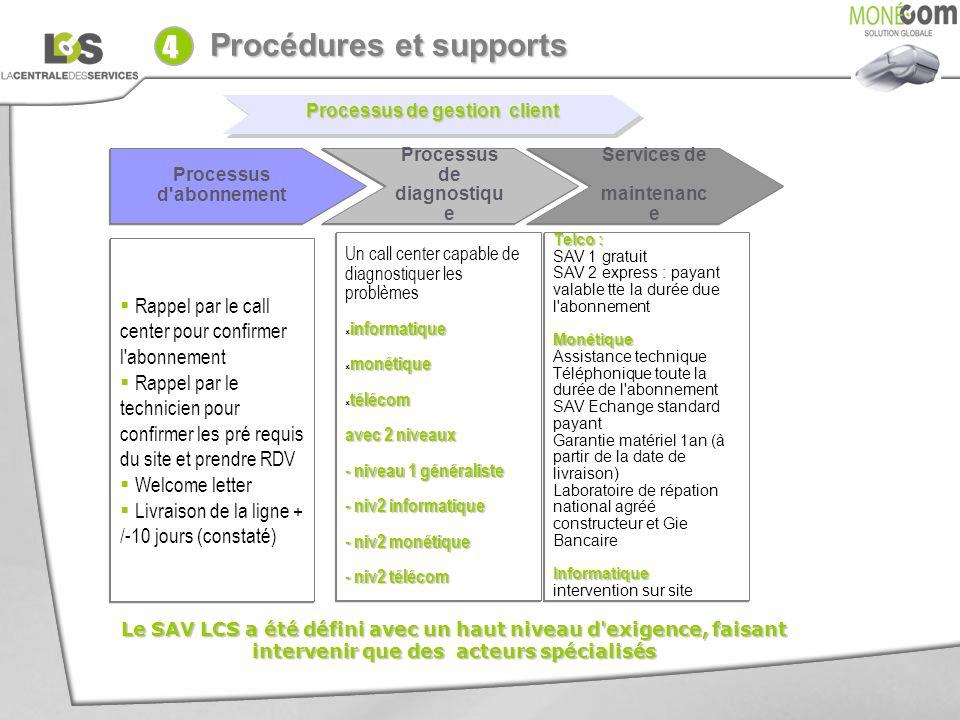 Le SAV LCS a été défini avec un haut niveau d'exigence, faisant intervenir que des acteurs spécialisés Processus d'abonnement Processus d'abonnement P