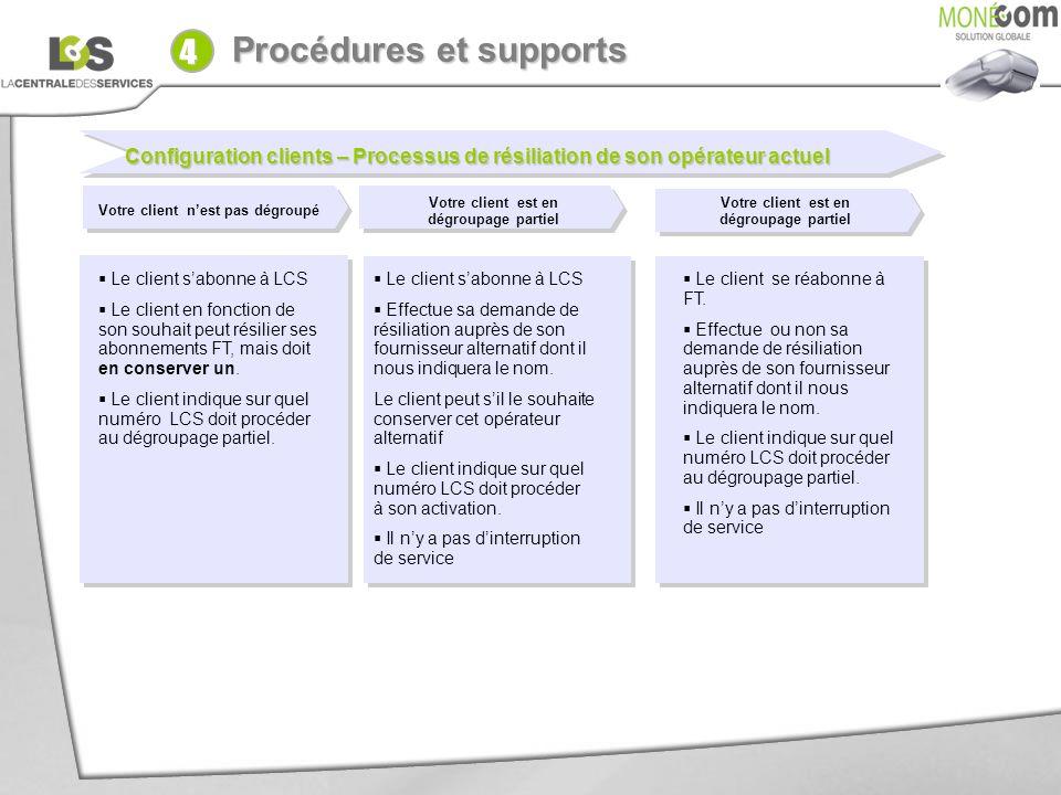 Configuration clients – Processus de résiliation de son opérateur actuel Procédures et supports Votre client nest pas dégroupé Le client sabonne à LCS