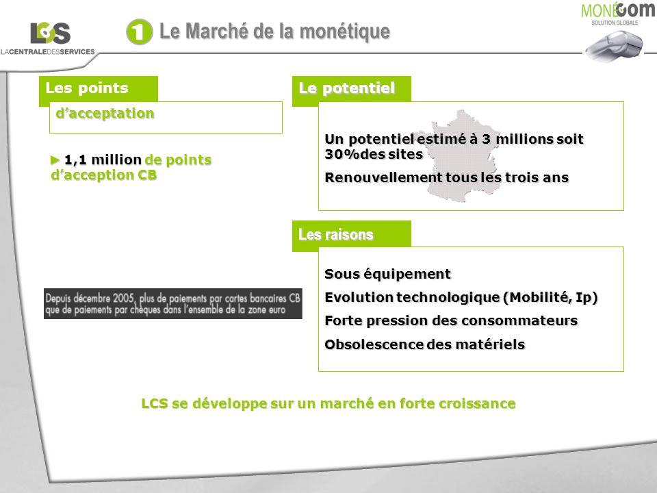 Le potentiel Les raisons Un potentiel estimé à 3 millions soit 30%des sites Renouvellement tous les trois ans Sous équipement Evolution technologique
