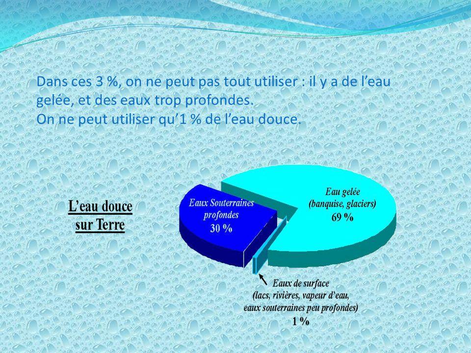 Sur terre, il y a 97 % deau salée et seulement 3 % deau douce. Leau sur la Terre