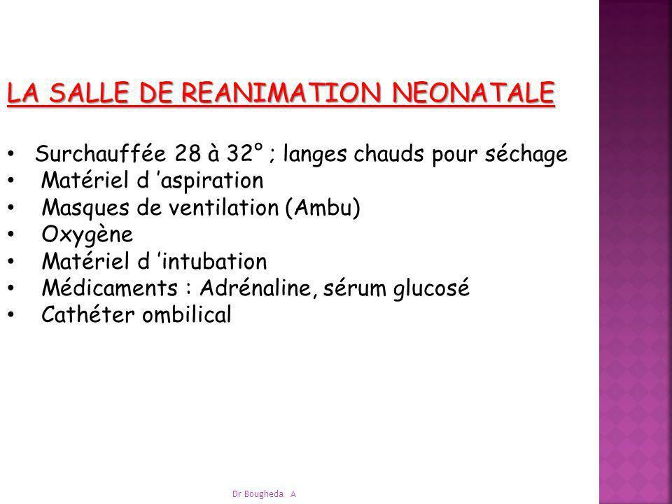 PNEUMOTHORAX: -Décollement pleural avec épanchement gazeux -Souvent si accouchement difficile -si ventilation au masque trop musclée en salle de Nce -Diagnostic à la radiographie - Trt : drainage en aspiration si le PNO est mal toléré Dr Bougheda A