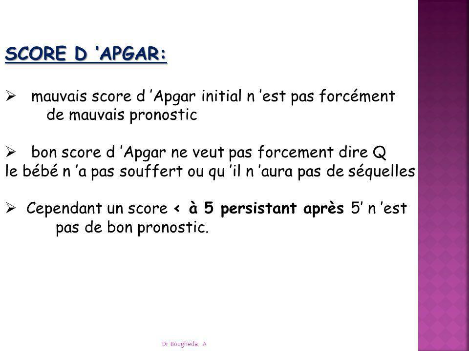 SCORE D APGAR: mauvais score d Apgar initial n est pas forcément de mauvais pronostic bon score d Apgar ne veut pas forcement dire Q le bébé n a pas s