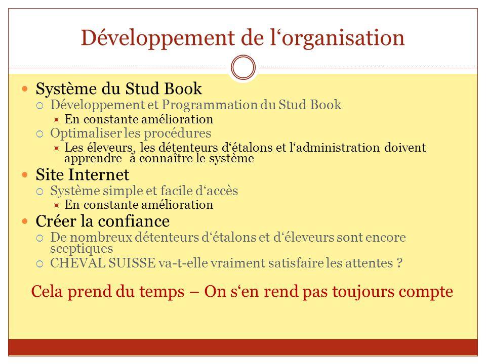 Développement de lorganisation Système du Stud Book Développement et Programmation du Stud Book En constante amélioration Optimaliser les procédures L