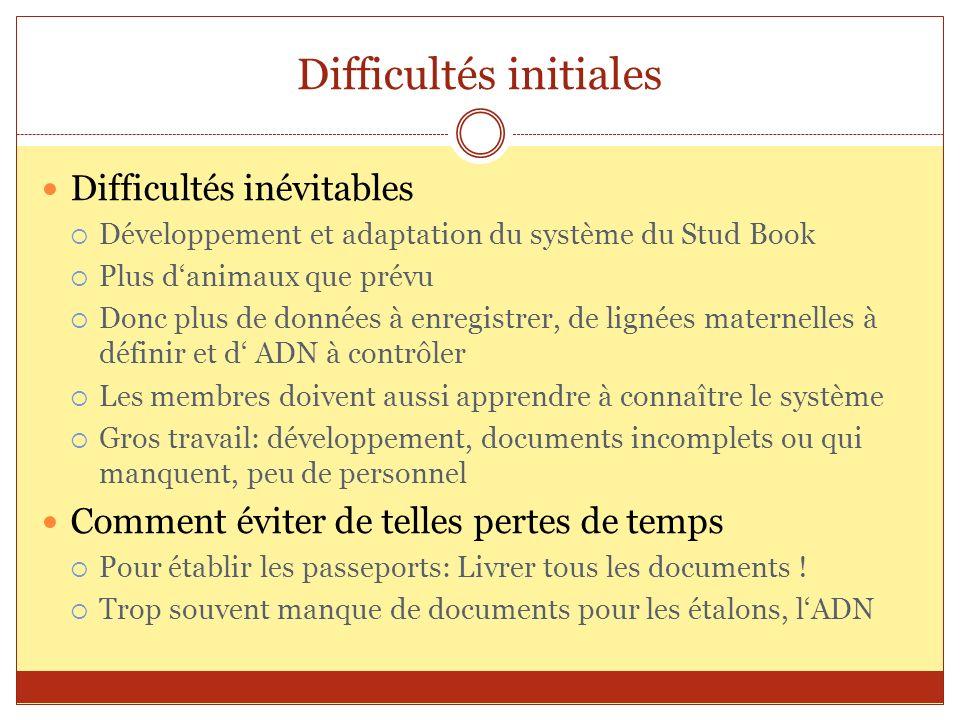 Difficultés initiales Difficultés inévitables Développement et adaptation du système du Stud Book Plus danimaux que prévu Donc plus de données à enreg
