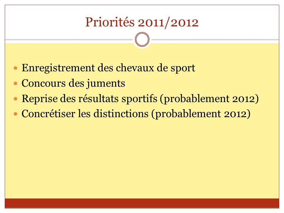 Priorités 2011/2012 Enregistrement des chevaux de sport Concours des juments Reprise des résultats sportifs (probablement 2012) Concrétiser les distinctions (probablement 2012)