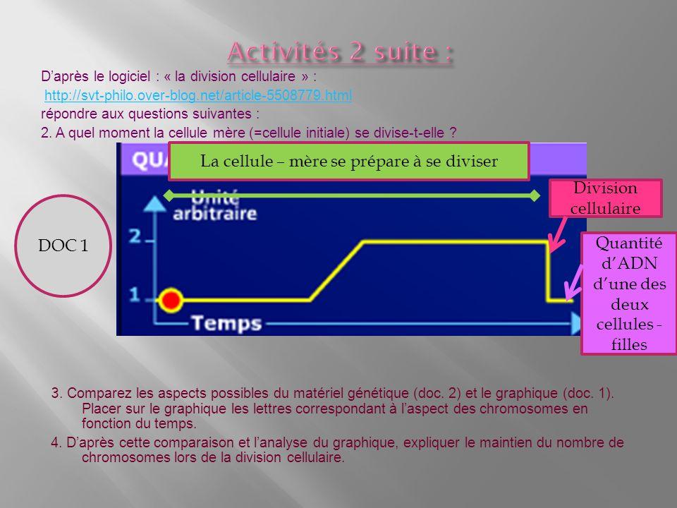 Daprès le logiciel : « la division cellulaire » : http://svt-philo.over-blog.net/article-5508779.html répondre aux questions suivantes : 2.