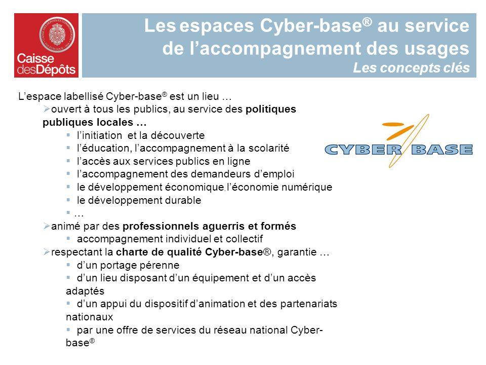 Cyber-base® au cœur des politiques publiques locales CG 58 : 20 espaces implantés dans les collèges CAPH : 46 espaces dans les écoles élémentaires