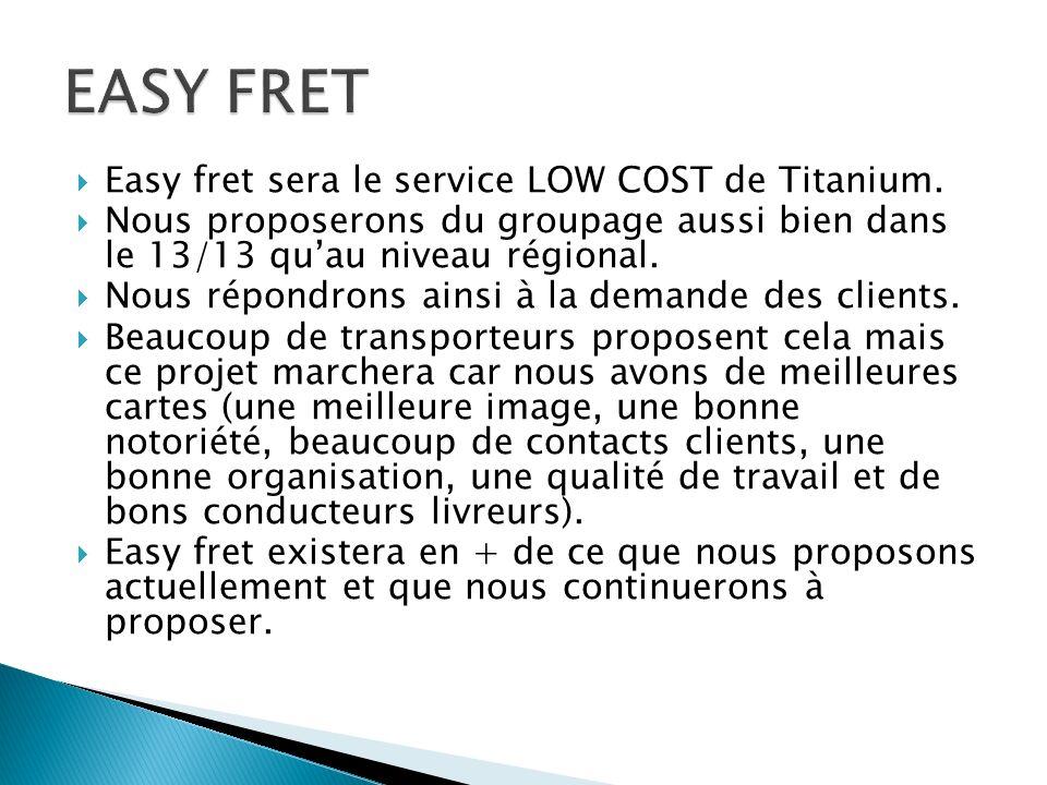 Easy fret sera le service LOW COST de Titanium.