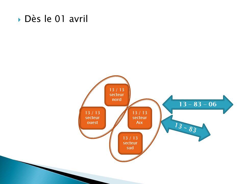 Dès le 01 avril 13 – 83 - 06 13 – 83 13 / 13 secteur ouest 13 / 13 secteur nord 13 / 13 secteur Aix 13 / 13 secteur sud