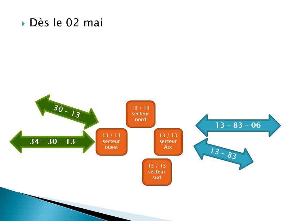 Dès le 02 mai 13 – 83 - 06 13 – 83 34 – 30 - 13 30 - 13 13 / 13 secteur ouest 13 / 13 secteur nord 13 / 13 secteur Aix 13 / 13 secteur sud