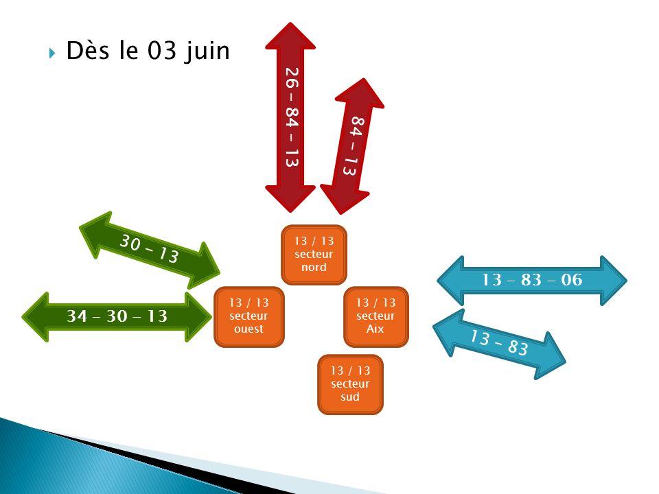 Dès le 03 juin 13 – 83 - 06 13 – 83 34 – 30 - 13 30 - 13 26 – 84 - 13 84 - 13 13 / 13 secteur ouest 13 / 13 secteur nord 13 / 13 secteur Aix 13 / 13 secteur sud