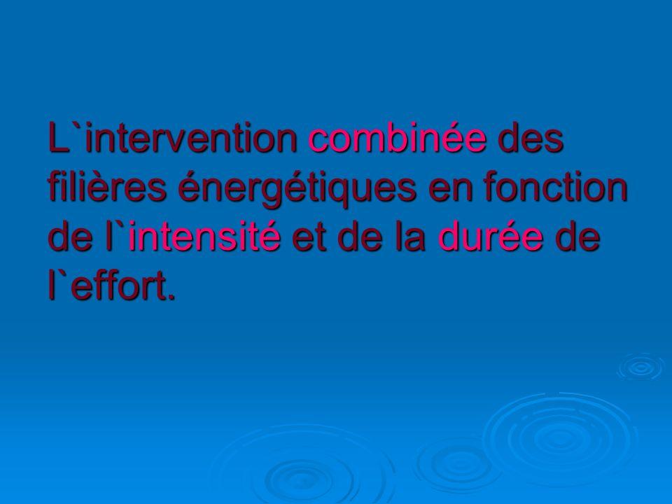 Rappel Les activités nécessitent une dépense d`énérgie.Mouvement=ContractionmusculaireContraction=Transformation EN chimique en EN chimique en EN mécanique.