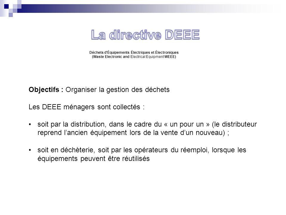 Objectifs : Organiser la gestion des déchets Les DEEE ménagers sont collectés : soit par la distribution, dans le cadre du « un pour un » (le distribu