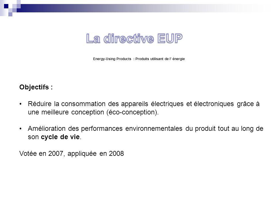 Objectifs : Réduire la consommation des appareils électriques et électroniques grâce à une meilleure conception (éco-conception). Amélioration des per